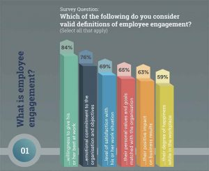 employee engagement 2018