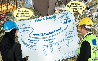 How do managers become effective organisational change agents?