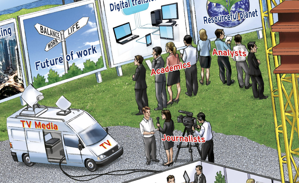 The future of the workplace graphic showing people at work outside with sign posts