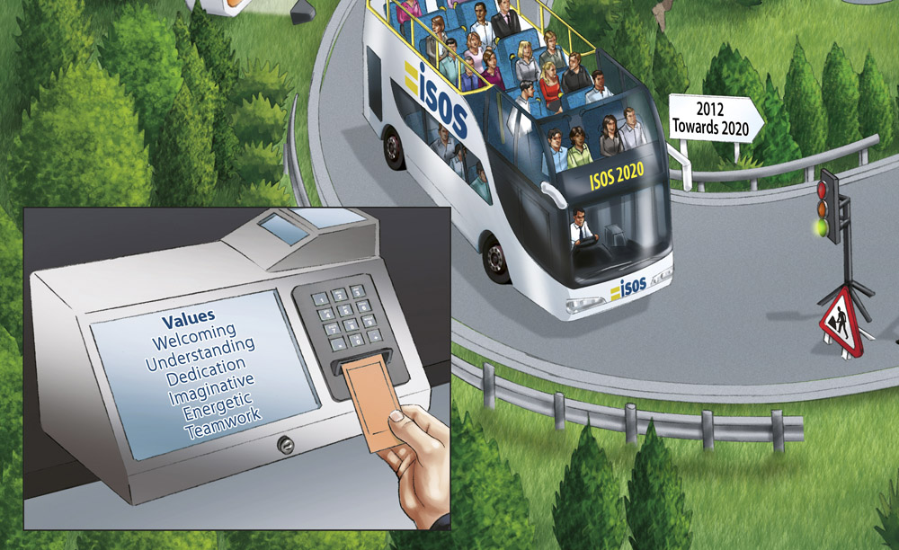 The Future of the workplace is vital for your core values isos 2020 bus with company values