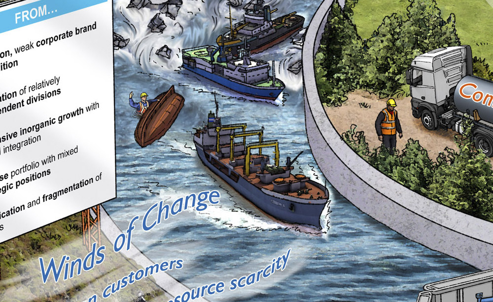 the future of work building it back better i8llustration of boat and windes of change