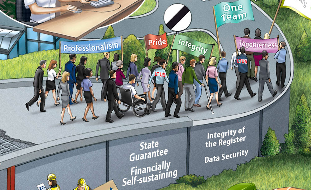 """Illustration of people walking with banners """"professionalism"""" """"pride"""" """"integrity"""""""