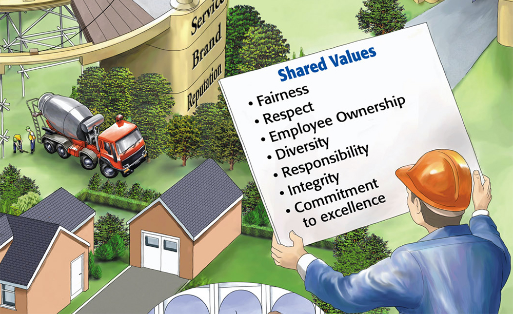 How to better live your values resource understanding the big picture illustration with shared values listed